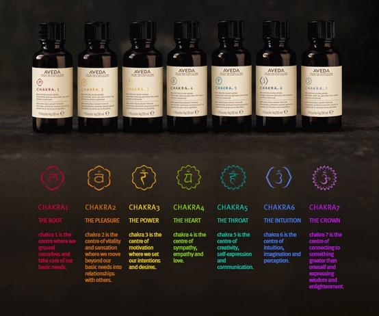Aveda seven chakra oils