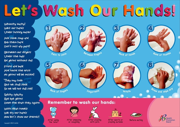 instructions for proper hand washing