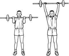 Proper form for overhead press